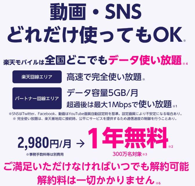 楽天モバイルのキャンペーンがやばすぎる!RakutenMiniが1円、さらに…